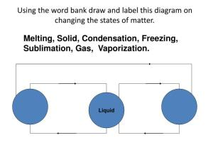 PPT  Changing States of Matter Notes PowerPoint Presentation  ID:1597732