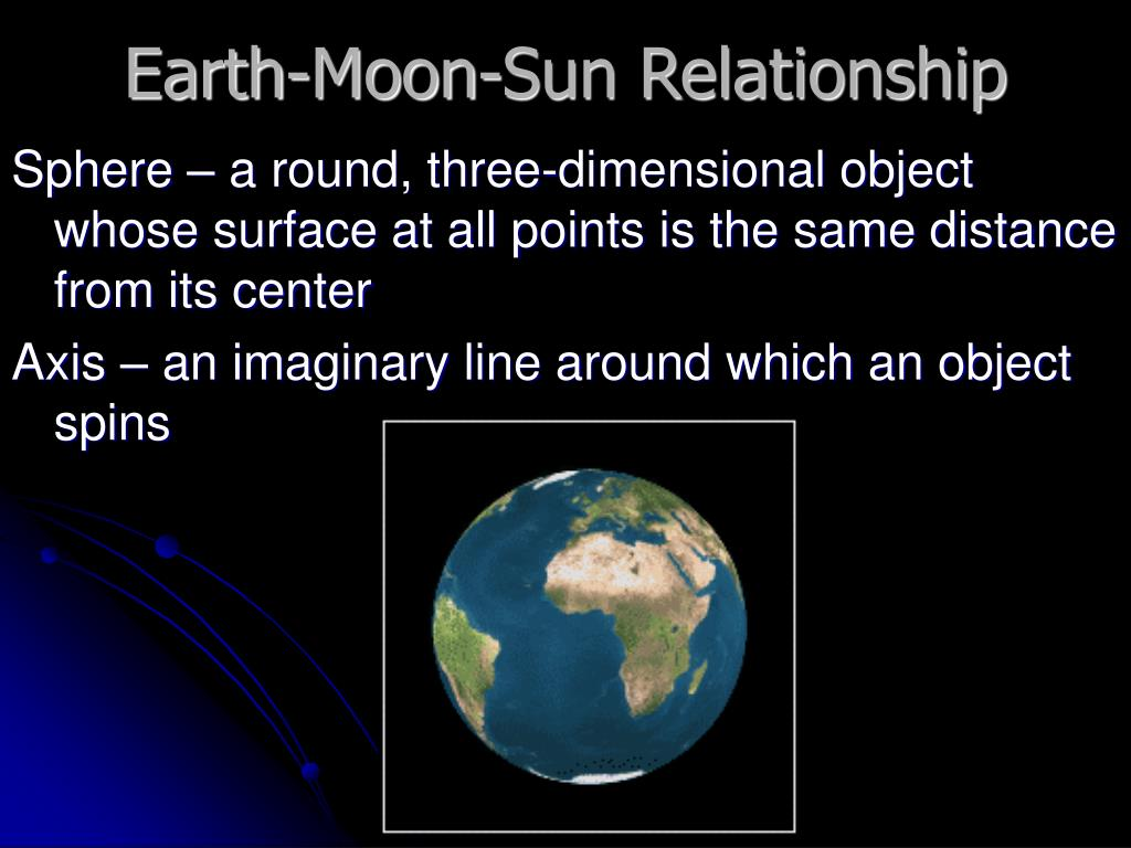Sun Earth Moon Relationship Powerpoint