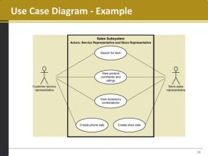 PPT  Use Cases Use Case Diagram PowerPoint Presentation