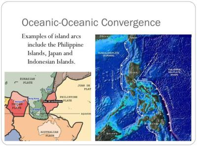 PPT - Topic 1- Tectonic Impacts PowerPoint Presentation ...