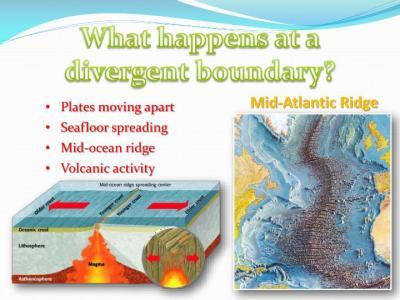PPT - Plate Tectonics PowerPoint Presentation - ID:1889855