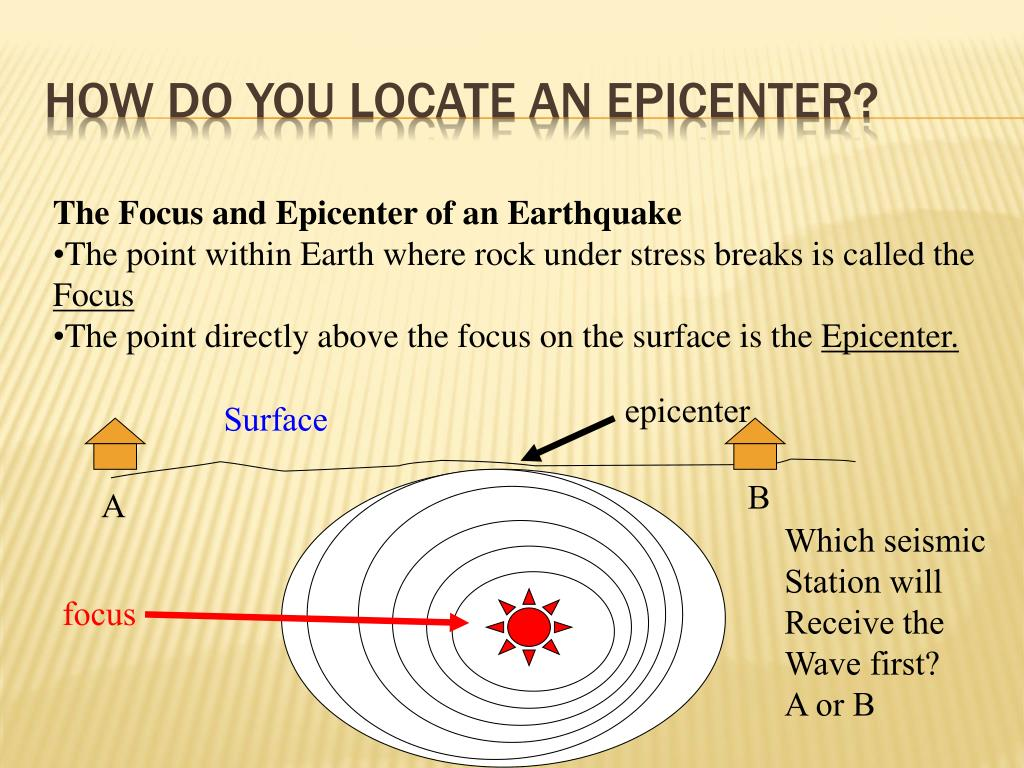 Focus And Epicenter Of An Earthquake Definition