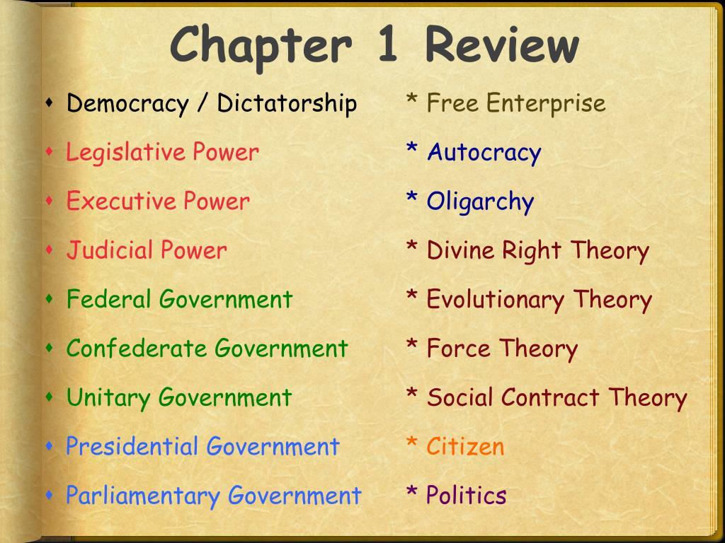 Chapter 2 Origins Of American Government Worksheet Answers