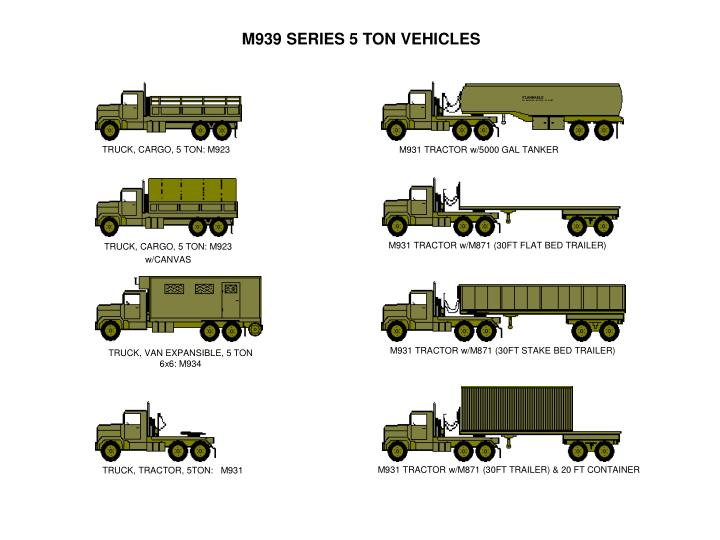 Tractor Trailer Images Powerpoint