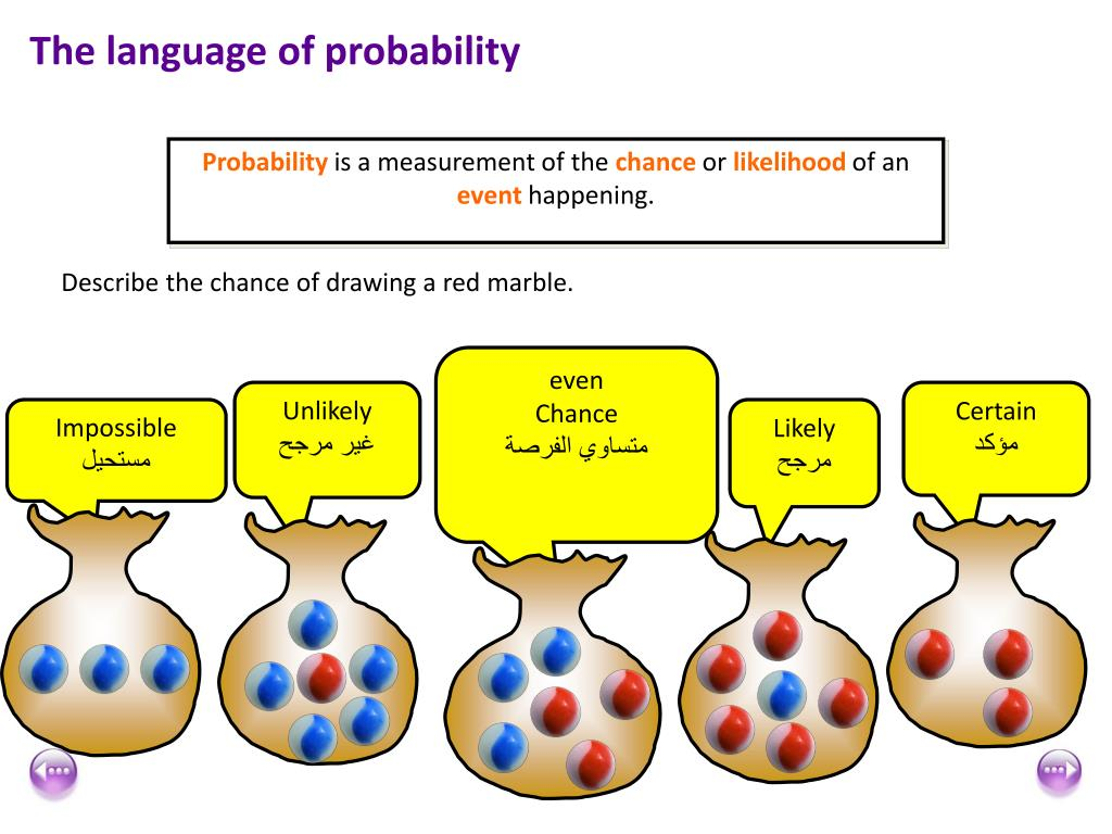 What Is The Probability Of An Event That Is Impossible
