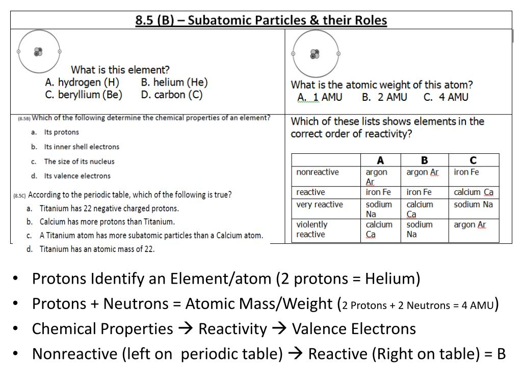 Helium Periodic Table Protons Neutrons And Electrons