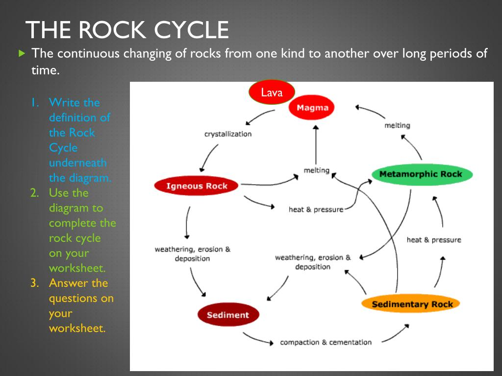 Section 31 The Rock Cycle Worksheet Answers