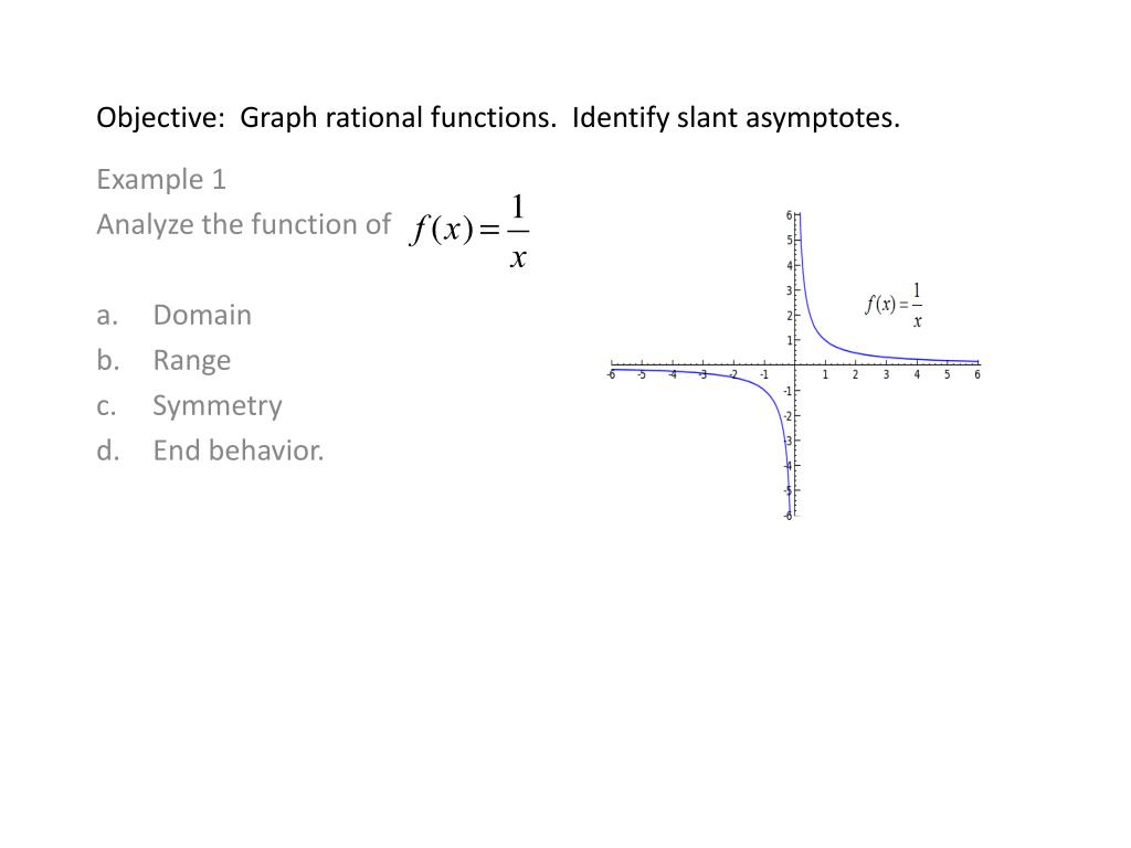 Identify Domain And Range From Graph Worksheet