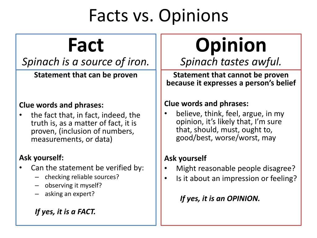 Fact Vs Opinion Quiz