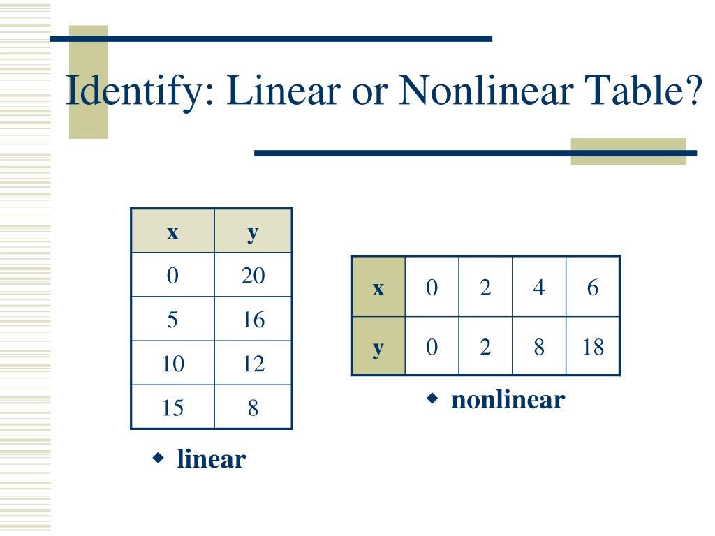 Linear Or Nonlinear Worksheet
