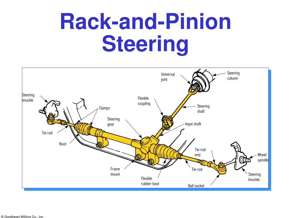 ppt rack and pinion steering