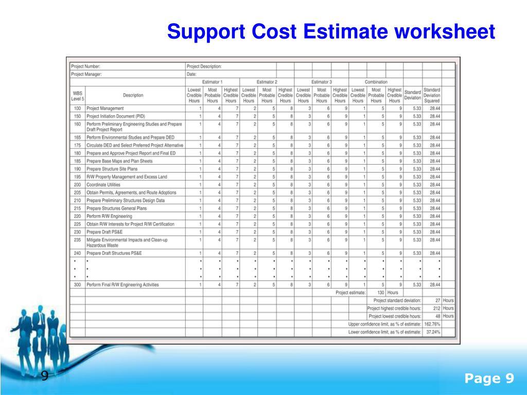 Peer Support Worksheet