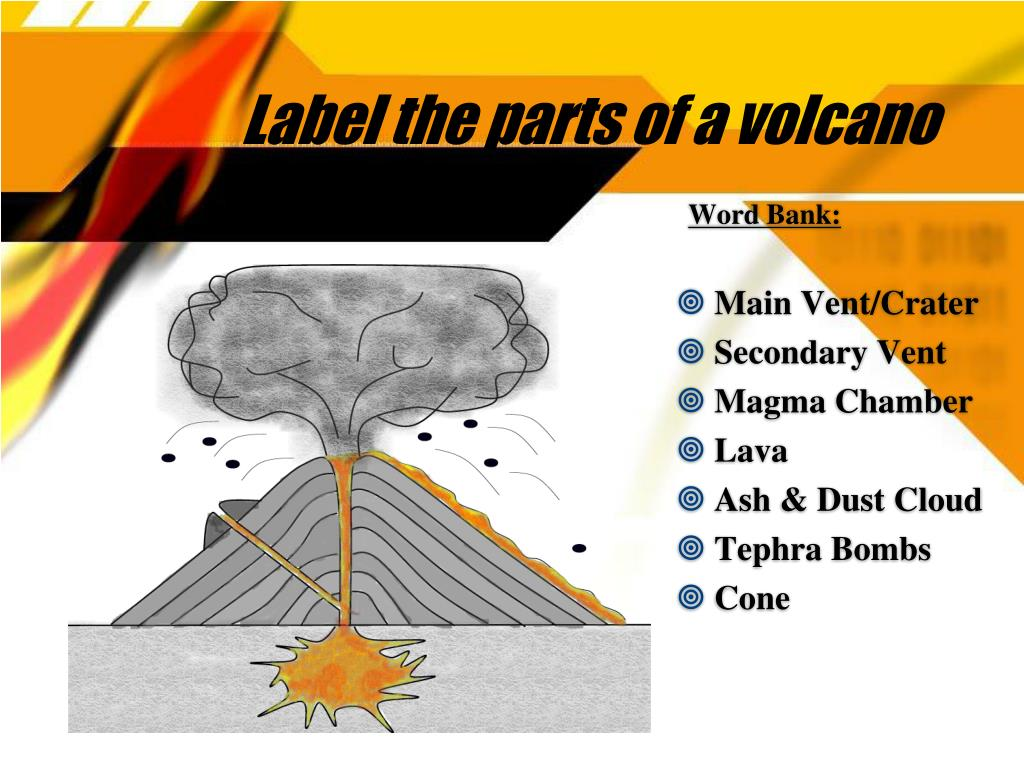 31 Label The Parts Of A Volcano