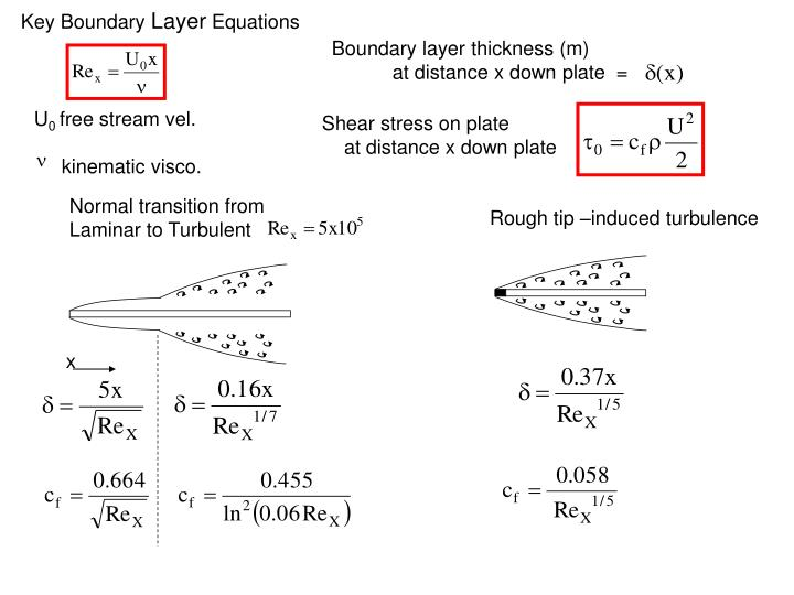 Heat Loss Equations Pipe