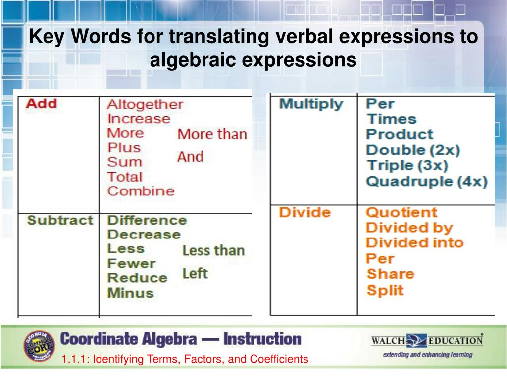 What Is A Verbal Expression In Algebra