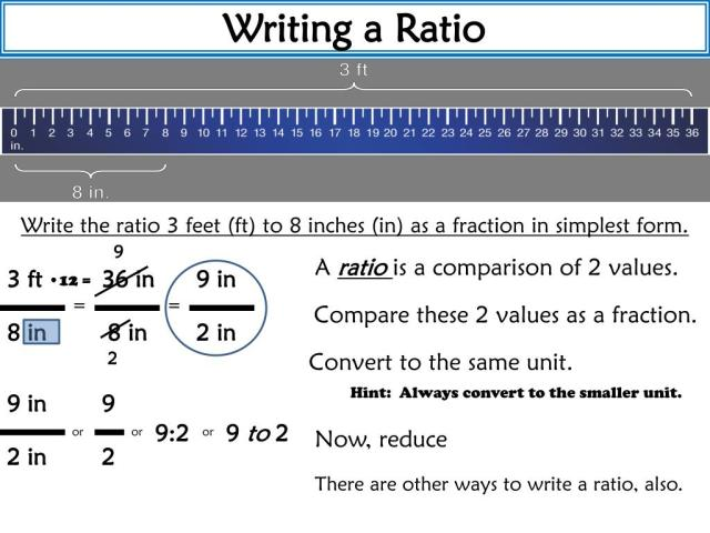 PPT - Writing a Ratio PowerPoint Presentation, free download - ID