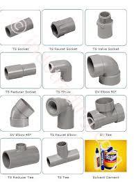 Sell PVC Pipe Rucika Wavin AW From Indonesia By Mitra