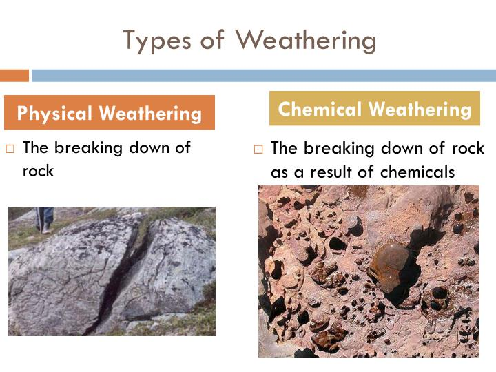 What Are Three Types Weathering
