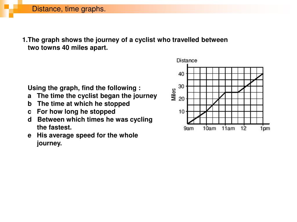 Draw Velocity Time Graph Worksheet