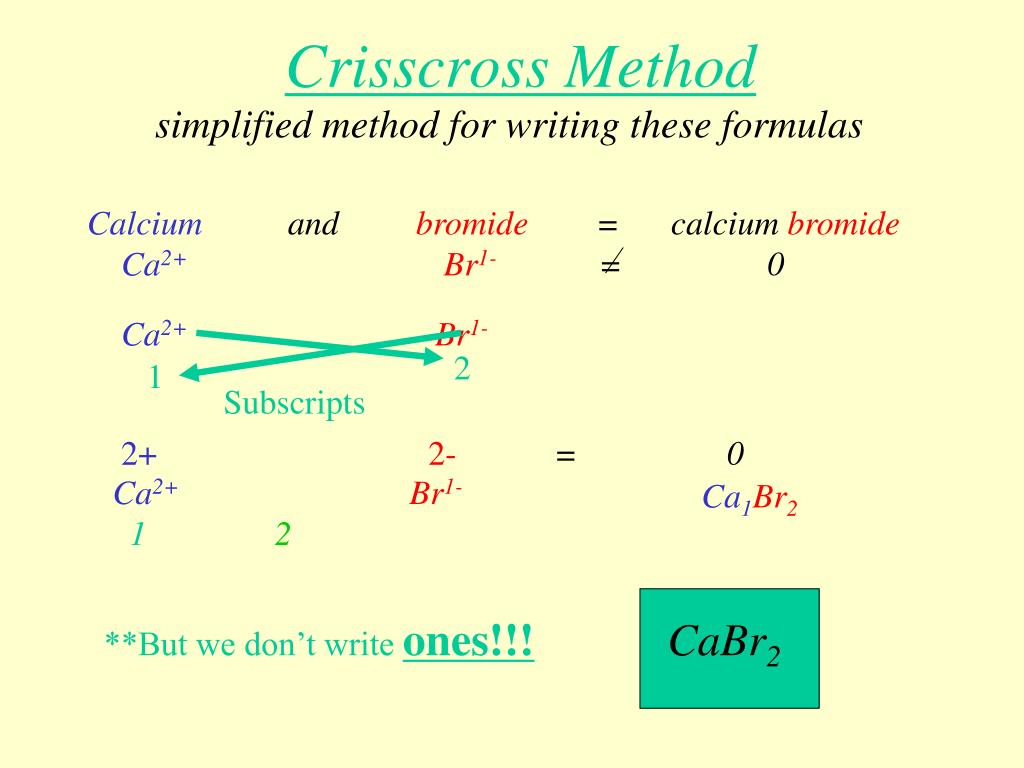Sodium Nitrate Formula Criss Cross Method
