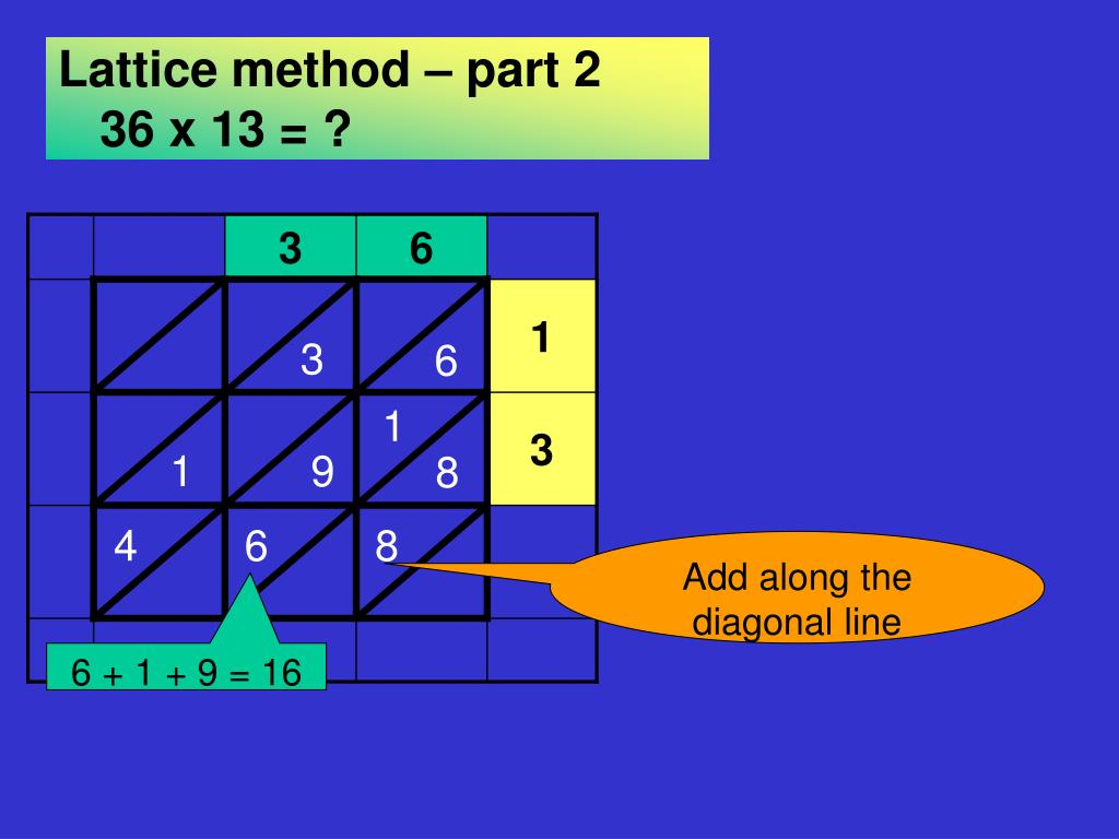 Worksheet Lattice Multiplication Grid