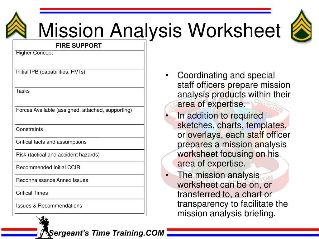 Sergeants Time Training Worksheet