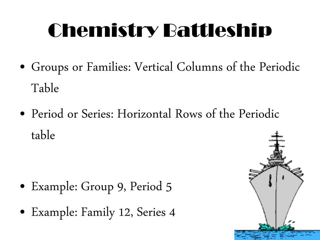 Periodic Table Basics Worksheet