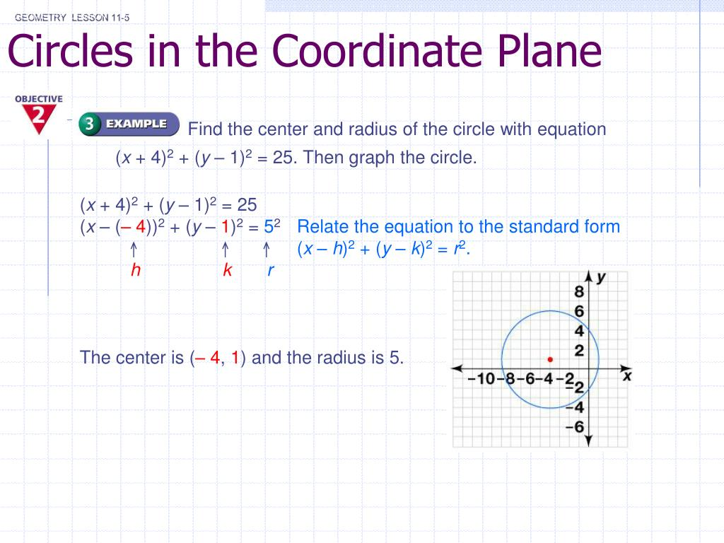 What Is The Equation Of A Circle With Center 8 6 And