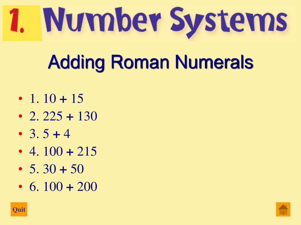 Roman Numeral Roman Numbers 1 To 200