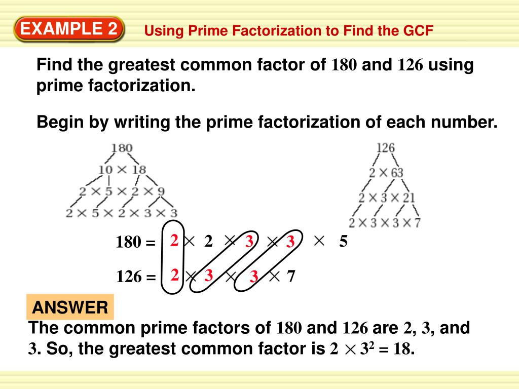 Made By Teachers Gcf With Prime Factorization