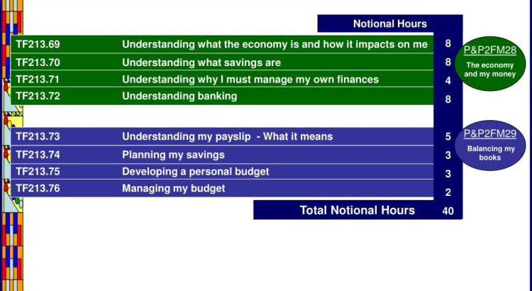 Ppt Manage Basic Personal Finance Powerpoint Presentation Id5207246