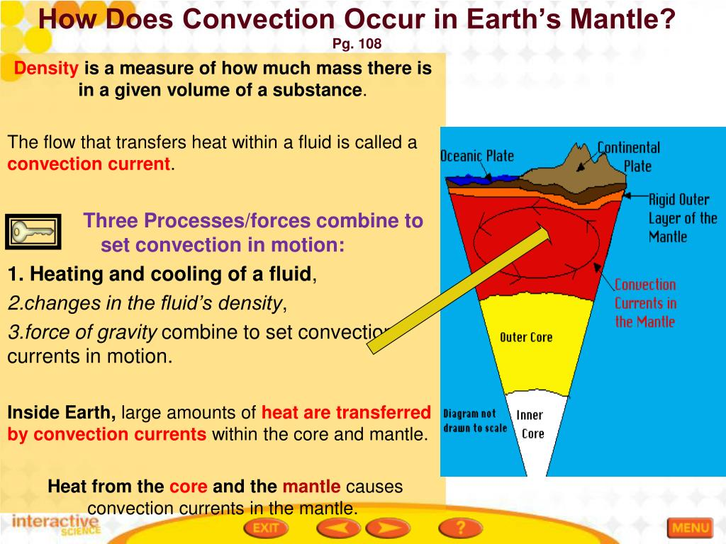 What Are Convection Currents In The Earth