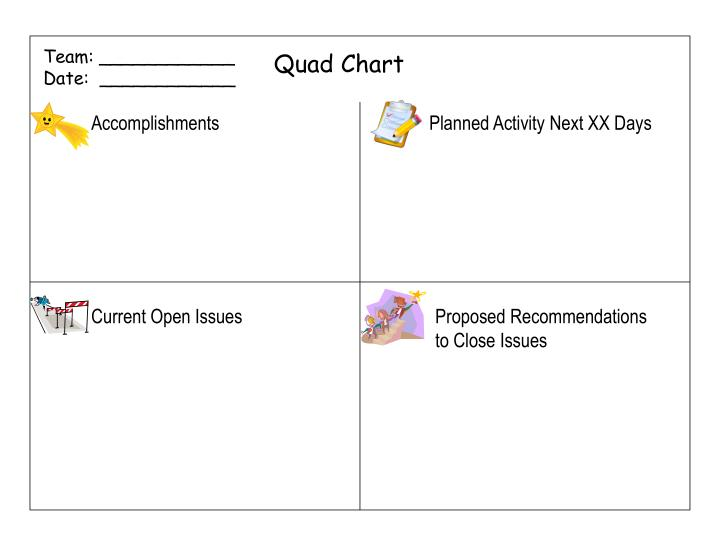 . free quad powerpoint template. how to make an impressive quad chart ...