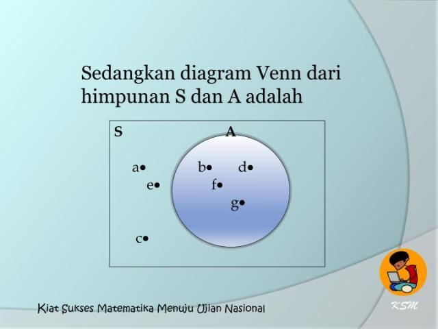 Diagram venn dalam irisan full fixels diagram photos ppt diagram venn powerpoint presentation id 5680839 sedangkan diagram venn dari himpunan s dan a adalah ccuart Images