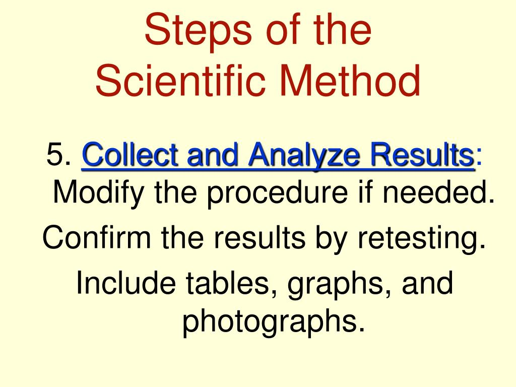 5 Steps Of The Scientific Method In Order