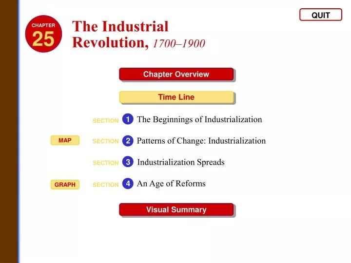 Science Industrial Revolution