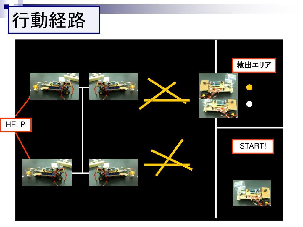 PPT - 総合創造演習 ~マイコンカーの製作~ PowerPoint Presentation ...