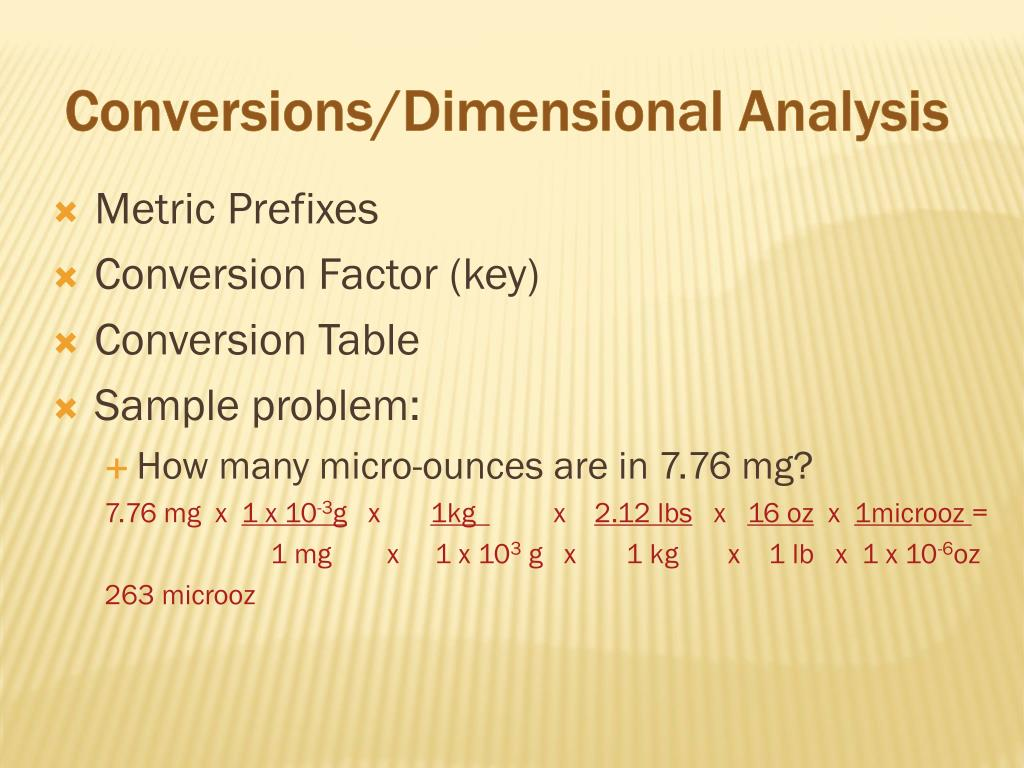 Dimensionalysis Conversion Chart