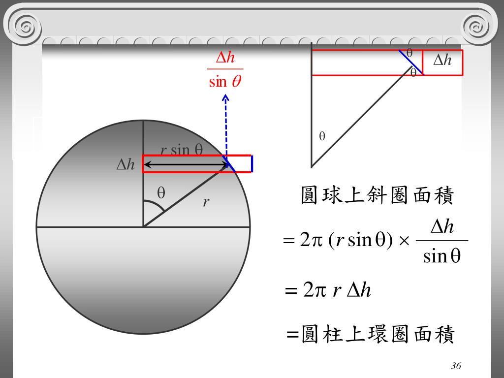 PPT - 數學解謎 — 數學史的啟發與應用 PowerPoint Presentation - ID:5939827