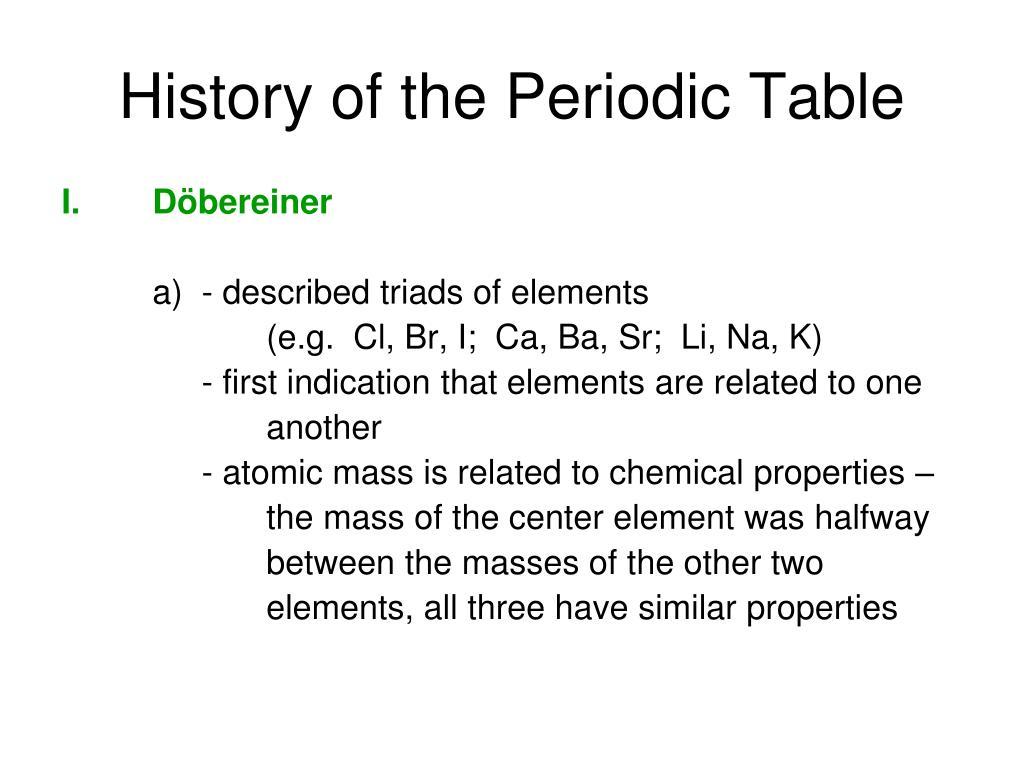 Chemistry Periodic Table Regents