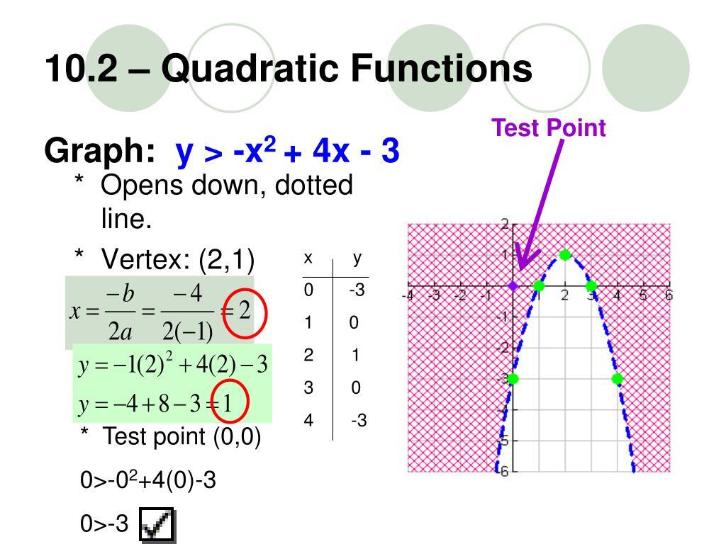 Y4x X2 Graph Y 4x X 2 Graph
