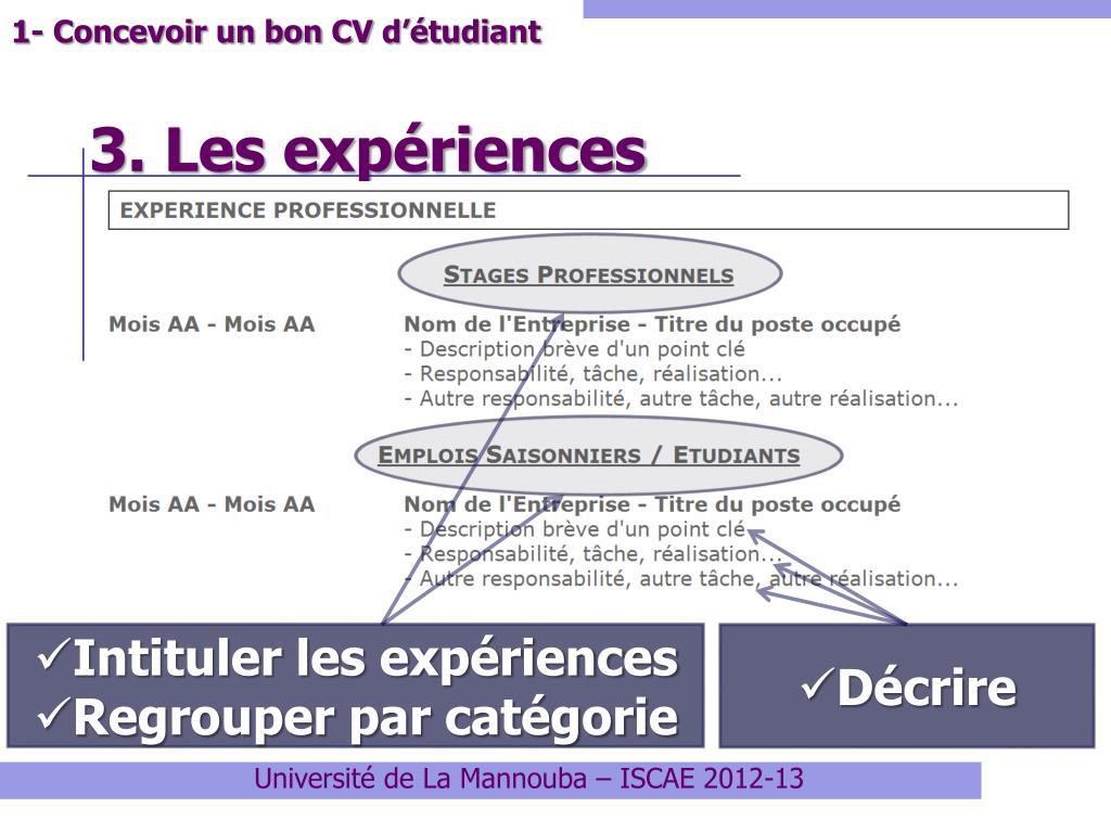 Ppt Preparer Un Bon Dossier De Candidature Pour Un Stage Powerpoint Presentation Id 6332817