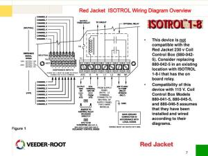 PPT  Red Jacket Isotorol Controllers Training PowerPoint Presentation  ID:6560239