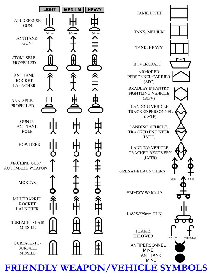 Army Symbols And Graphics Ppt