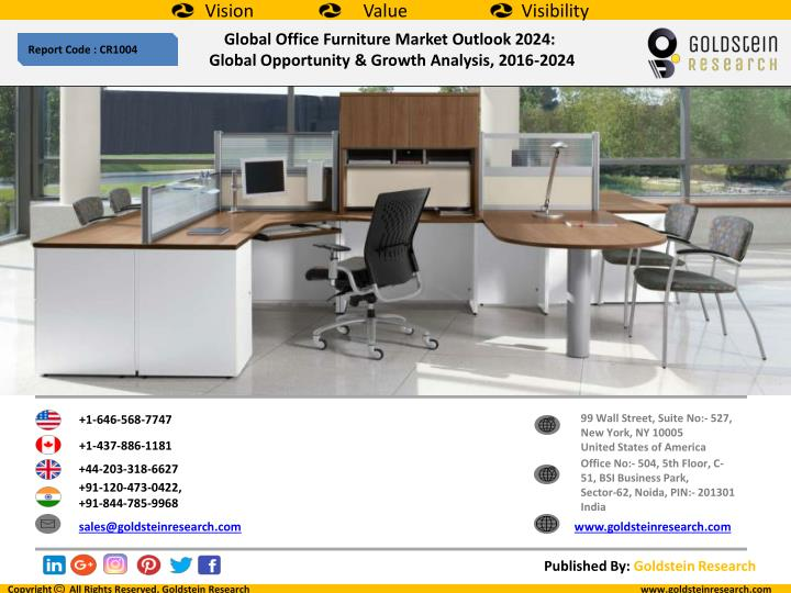 Ppt Global Office Furniture Market Outlook Global Global Office