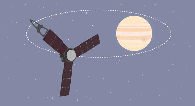 Jupiter Jockey - Juno at Jupiter Pi in the Sky Pi Day Challenge