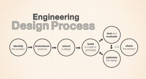 NGSS Engineering in the Classroom | NASAJPL Edu