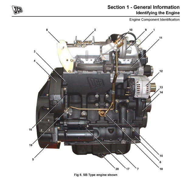 jcb cx starter motor wiring diagram wiring diagram jcb 3cx 4cx 214e 214 215 217 loader backhoe service manual