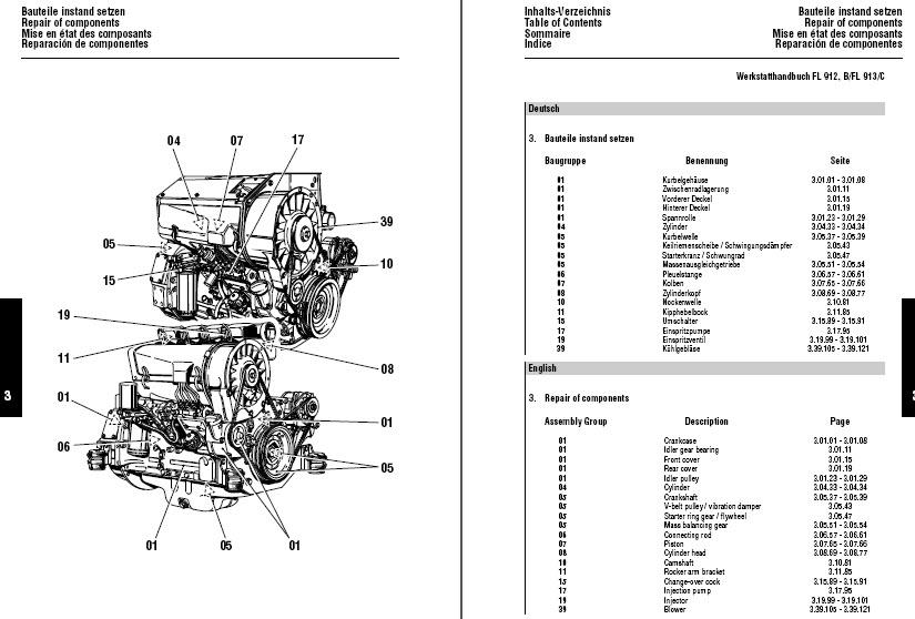 deutz 914 parts diagram schematics wiring diagrams u2022 rh seniorlivinguniversity co Deutz Engines Bf 4M 2012 Deutz Engine Repair Manual Aux