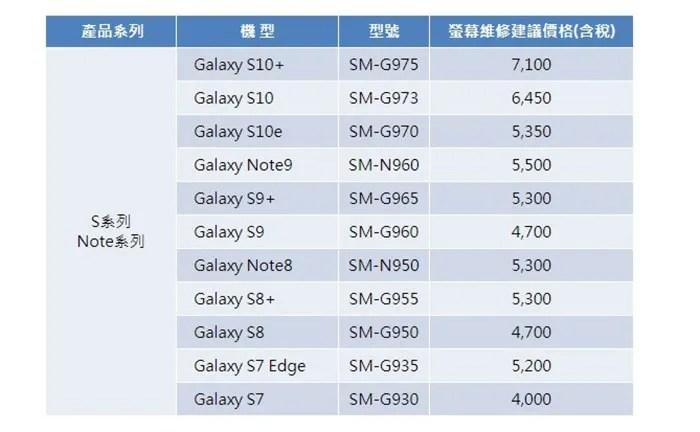 costes reparacion pantalla galaxy s10